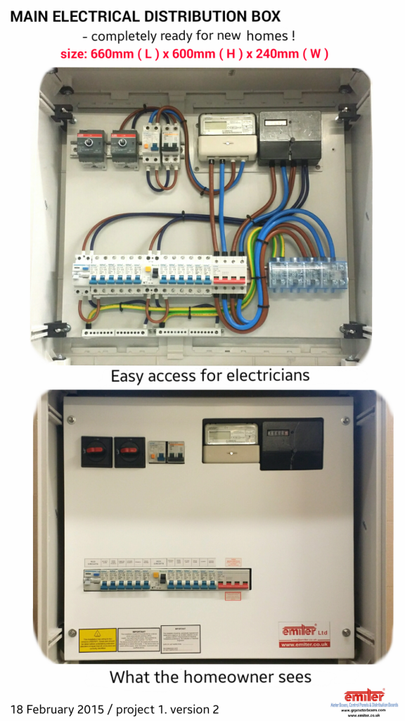 Complete Home Solar COnnection and Consumer Unit in One Enclosure