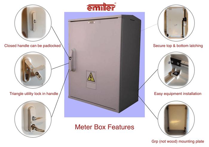 Enclosure Features